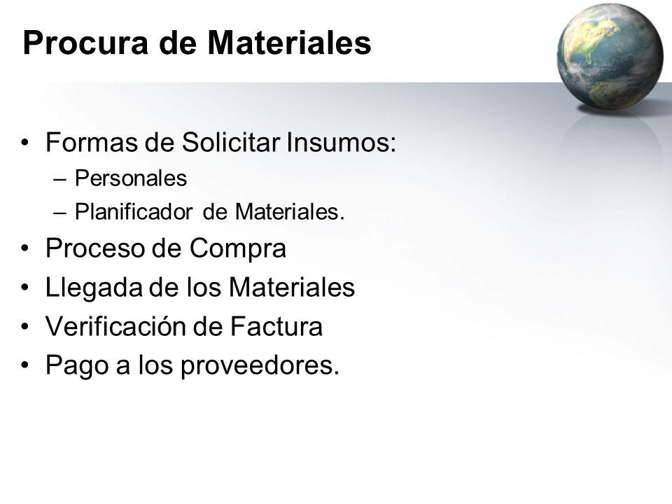 Procura de Materiales Formas de Solicitar Insumos: Proceso de Compra