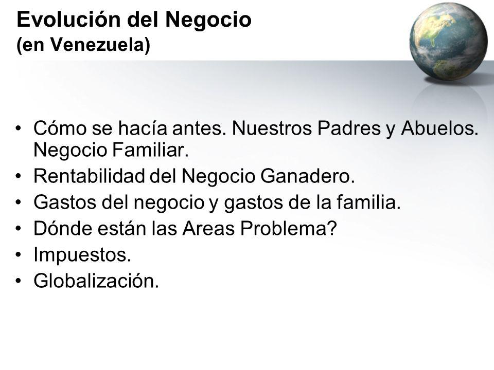 Evolución del Negocio (en Venezuela)