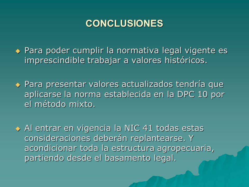 CONCLUSIONESPara poder cumplir la normativa legal vigente es imprescindible trabajar a valores históricos.