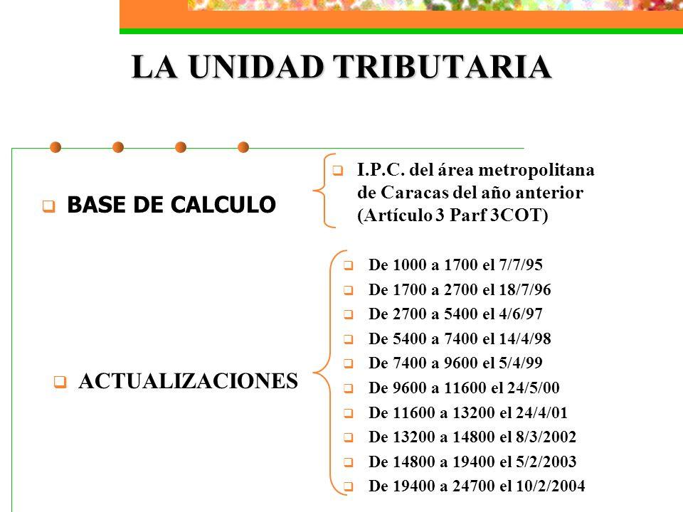 LA UNIDAD TRIBUTARIA BASE DE CALCULO ACTUALIZACIONES