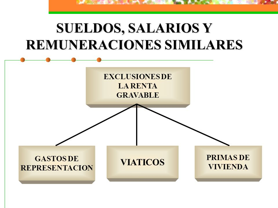 SUELDOS, SALARIOS Y REMUNERACIONES SIMILARES