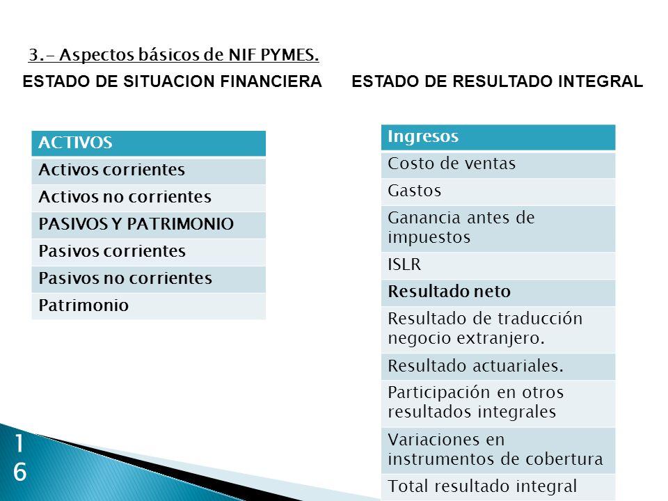 1616 3.- Aspectos básicos de NIF PYMES. ESTADO DE SITUACION FINANCIERA