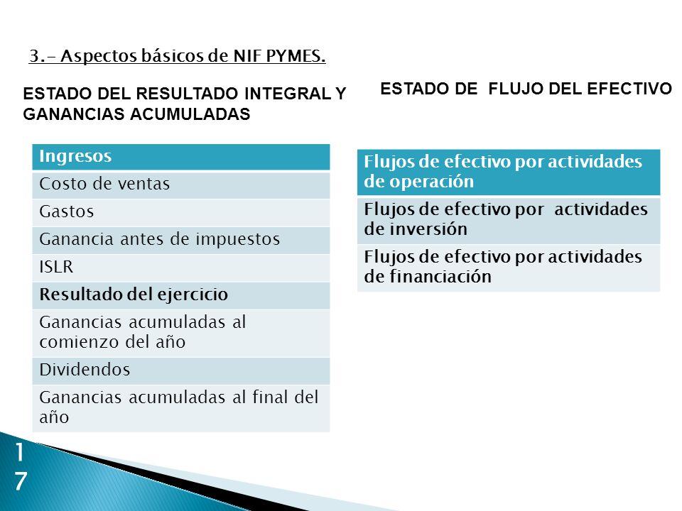 1717 3.- Aspectos básicos de NIF PYMES. Ingresos