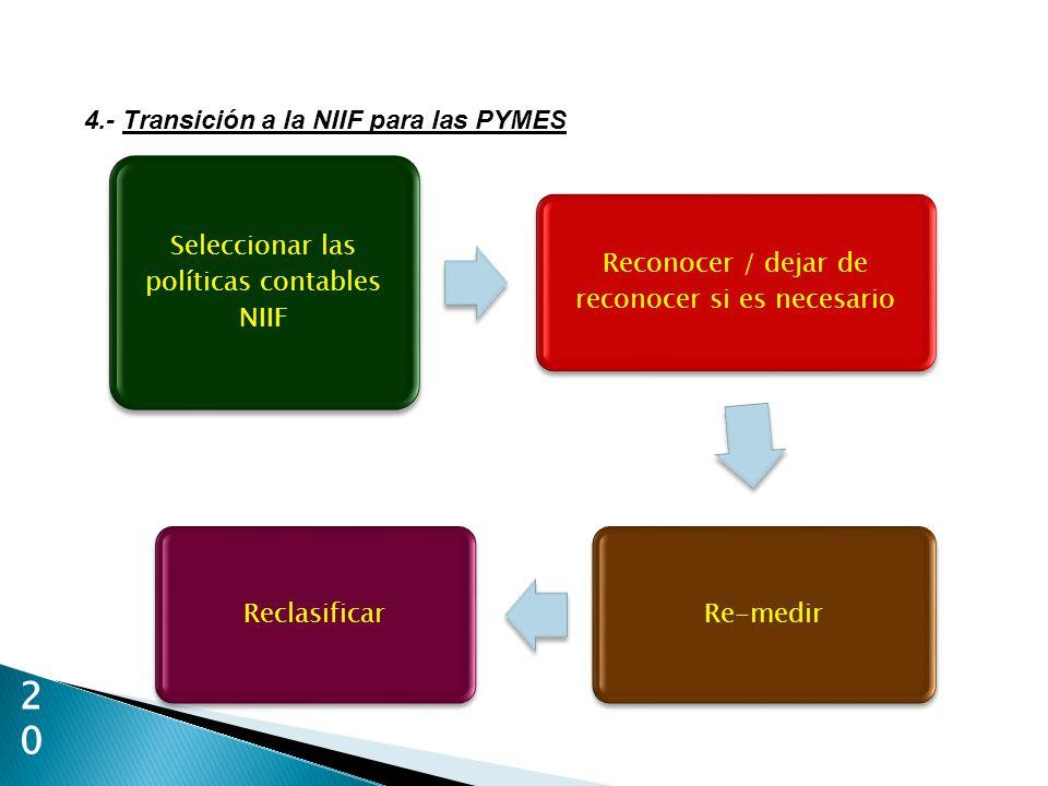 2020 4.- Transición a la NIIF para las PYMES