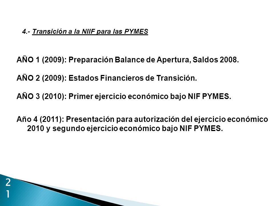 2121 AÑO 1 (2009): Preparación Balance de Apertura, Saldos 2008.