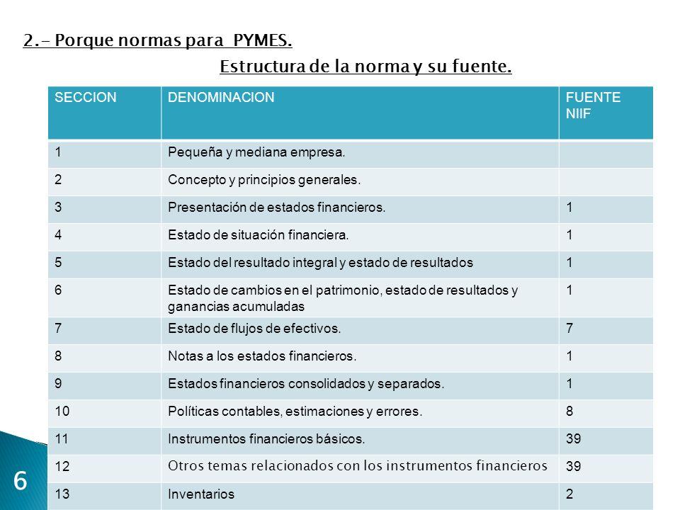 6 2.- Porque normas para PYMES. Estructura de la norma y su fuente.