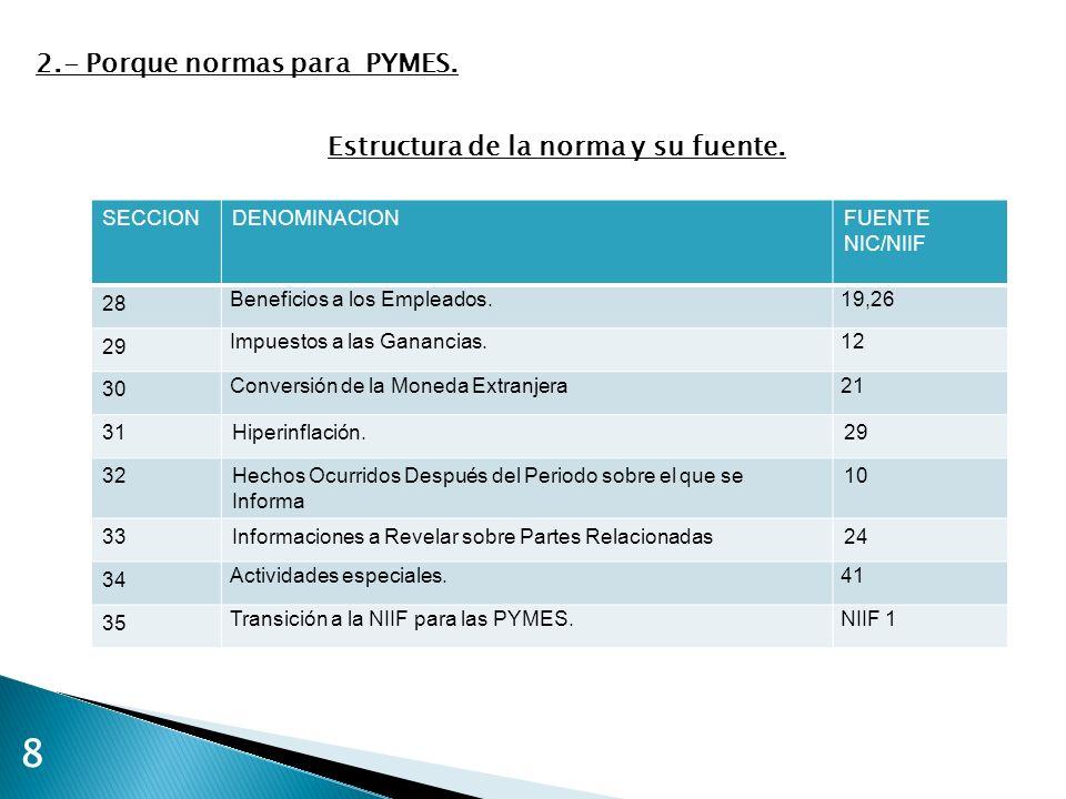8 2.- Porque normas para PYMES. Estructura de la norma y su fuente.