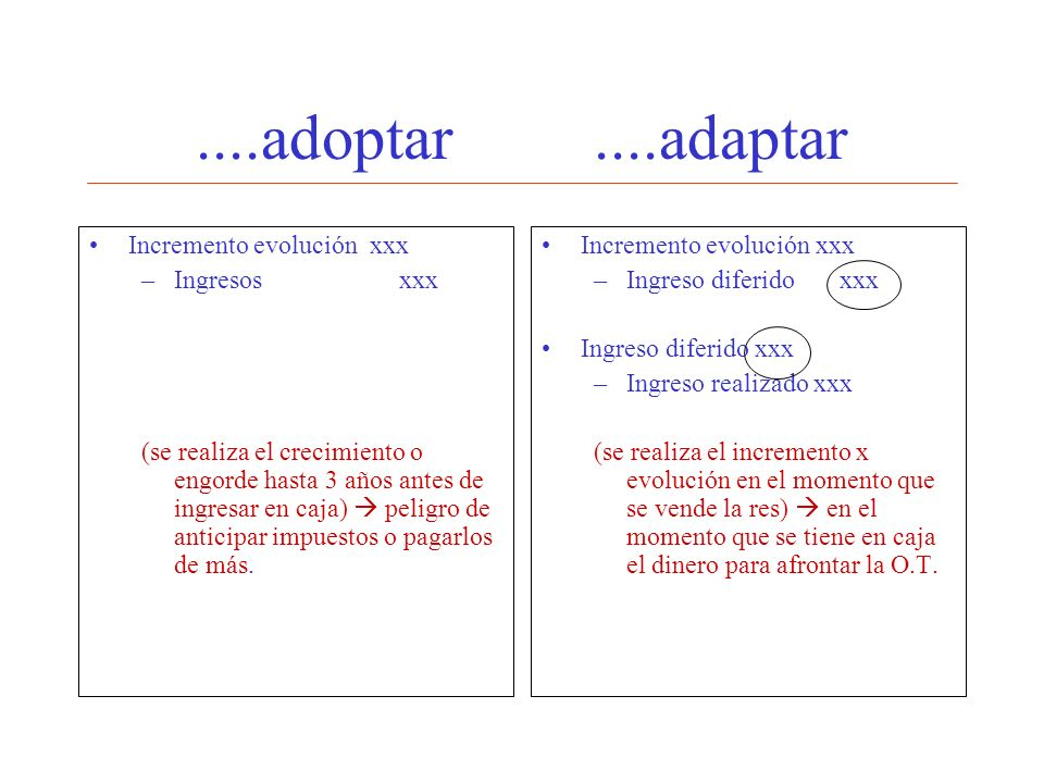 ....adoptar ....adaptar Incremento evolución xxx Ingresos xxx