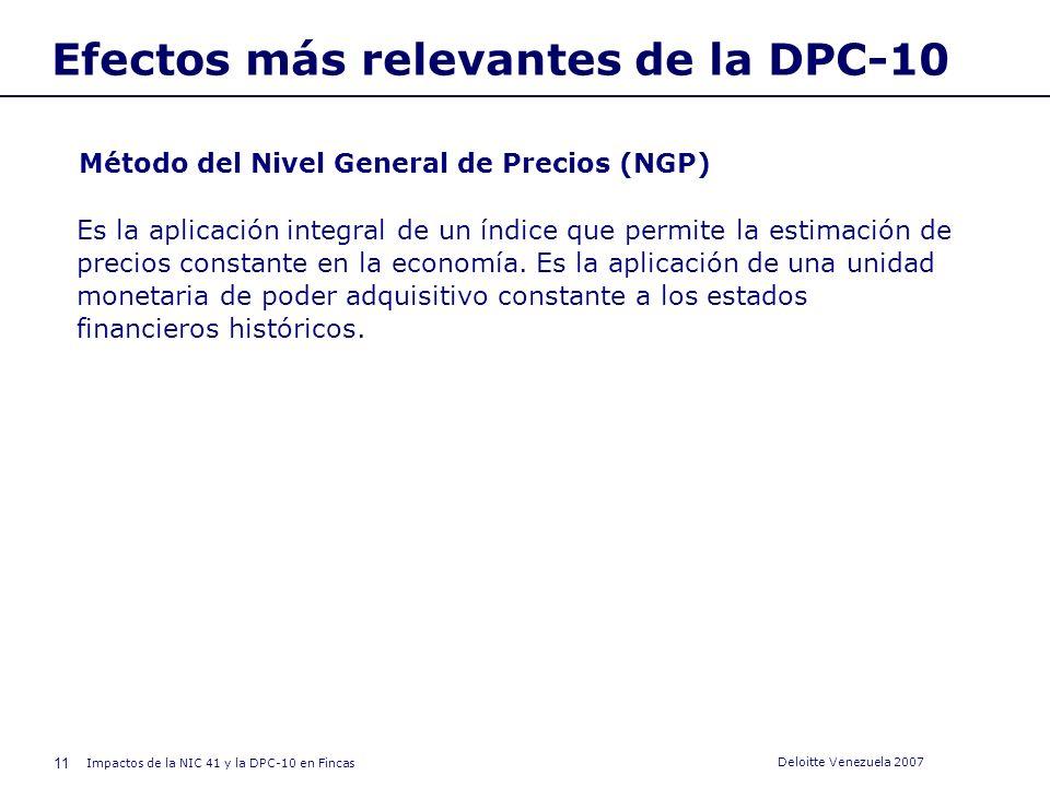 Método del Nivel General de Precios (NGP)