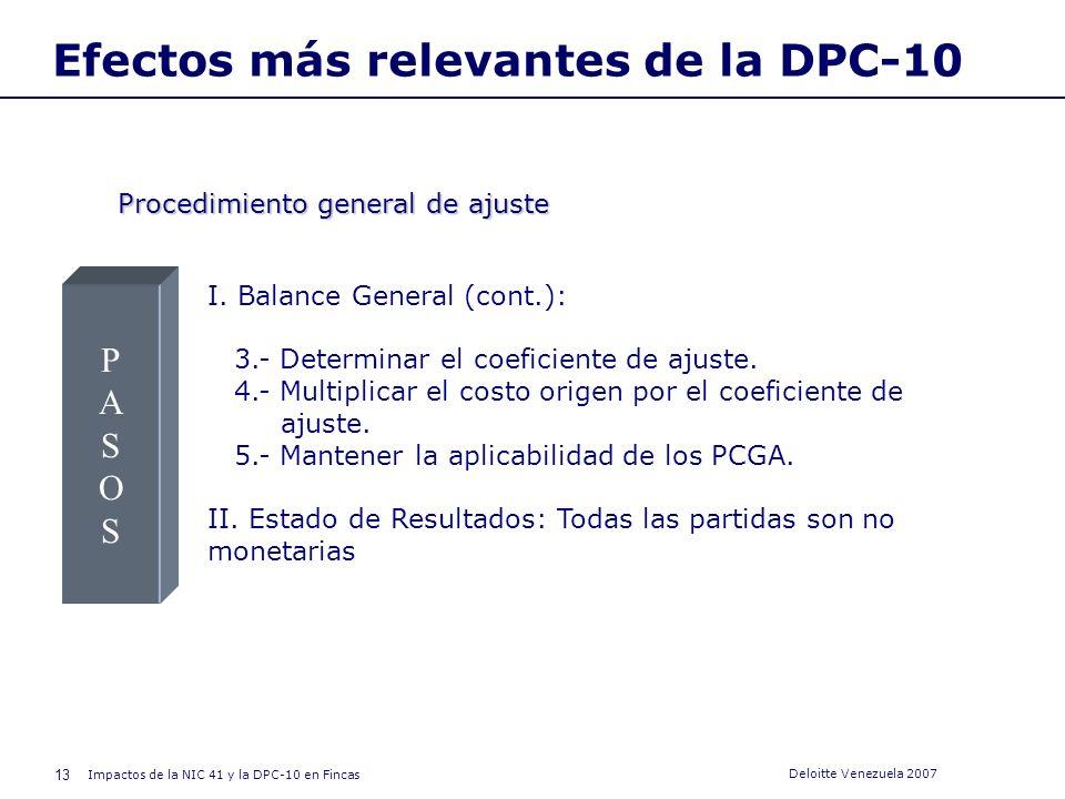 Efectos más relevantes de la DPC-10