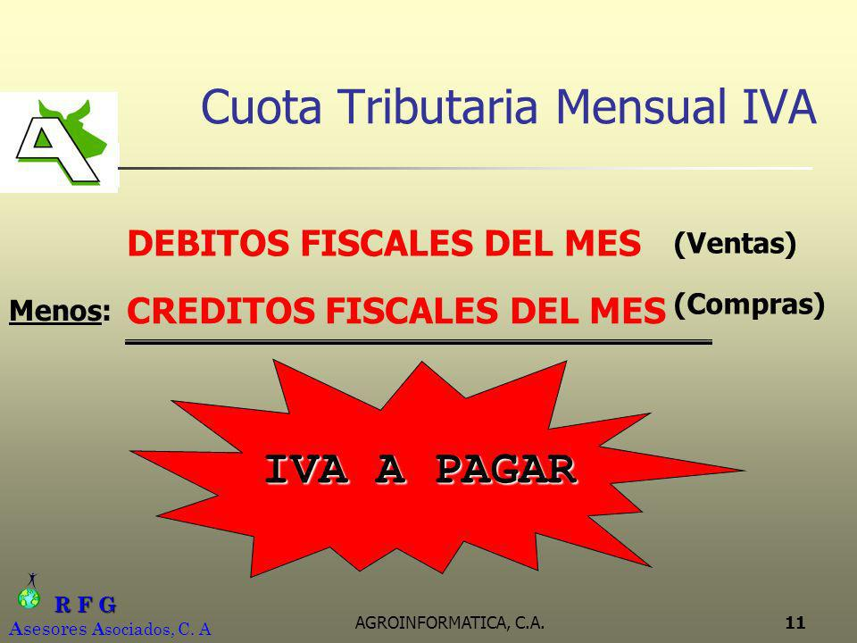 Cuota Tributaria Mensual IVA