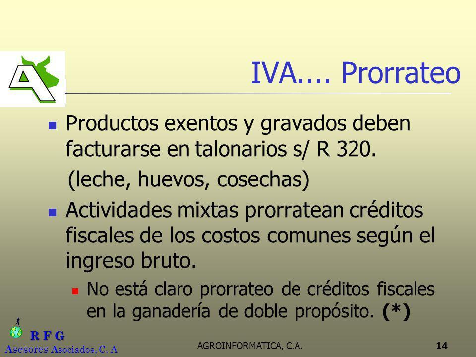 IVA.... Prorrateo Productos exentos y gravados deben facturarse en talonarios s/ R 320. (leche, huevos, cosechas)