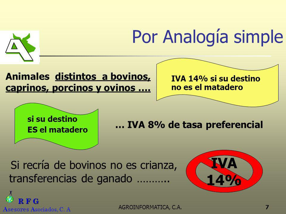 Por Analogía simple IVA 14%