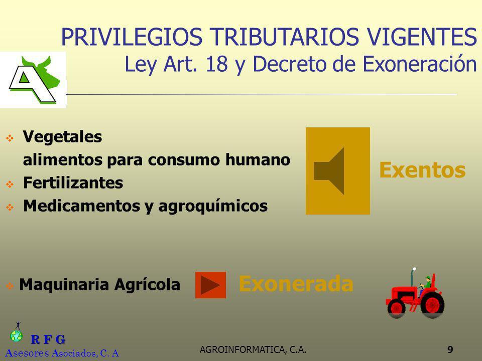 PRIVILEGIOS TRIBUTARIOS VIGENTES Ley Art. 18 y Decreto de Exoneración