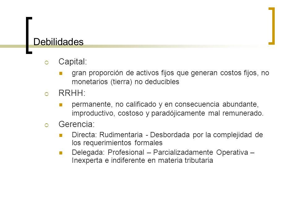 Debilidades Capital: RRHH: Gerencia: