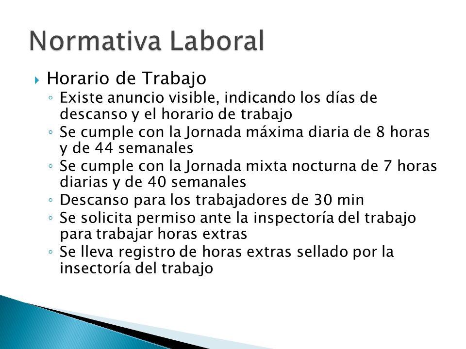 Normativa Laboral Horario de Trabajo
