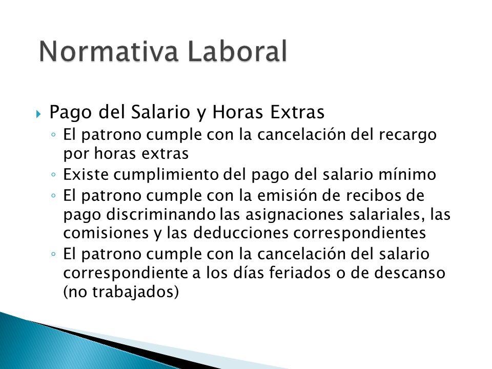 Normativa Laboral Pago del Salario y Horas Extras