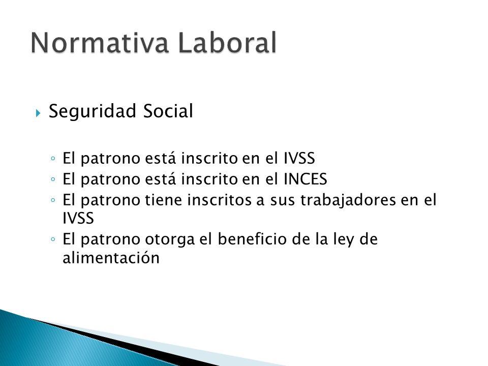 Normativa Laboral Seguridad Social El patrono está inscrito en el IVSS
