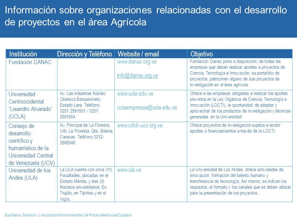Información sobre organizaciones relacionadas con el desarrollo de proyectos en el área Agrícola