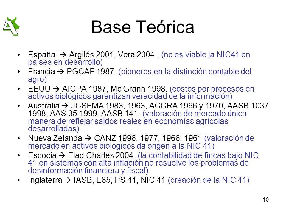 Base TeóricaEspaña.  Argilés 2001, Vera 2004 . (no es viable la NIC41 en países en desarrollo)