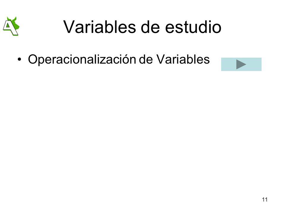 Variables de estudio Operacionalización de Variables