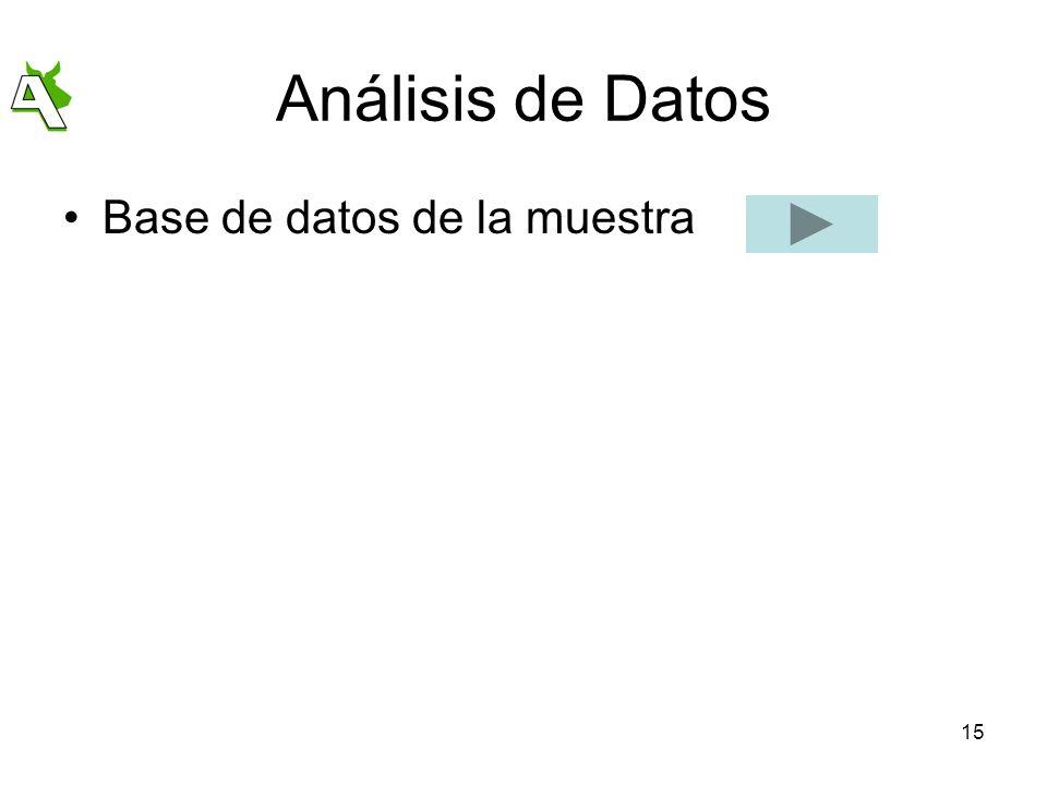 Análisis de Datos Base de datos de la muestra