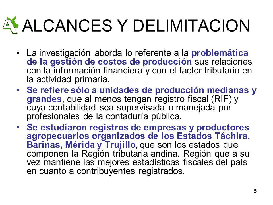ALCANCES Y DELIMITACION