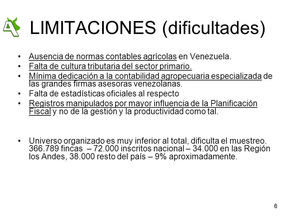 LIMITACIONES (dificultades)