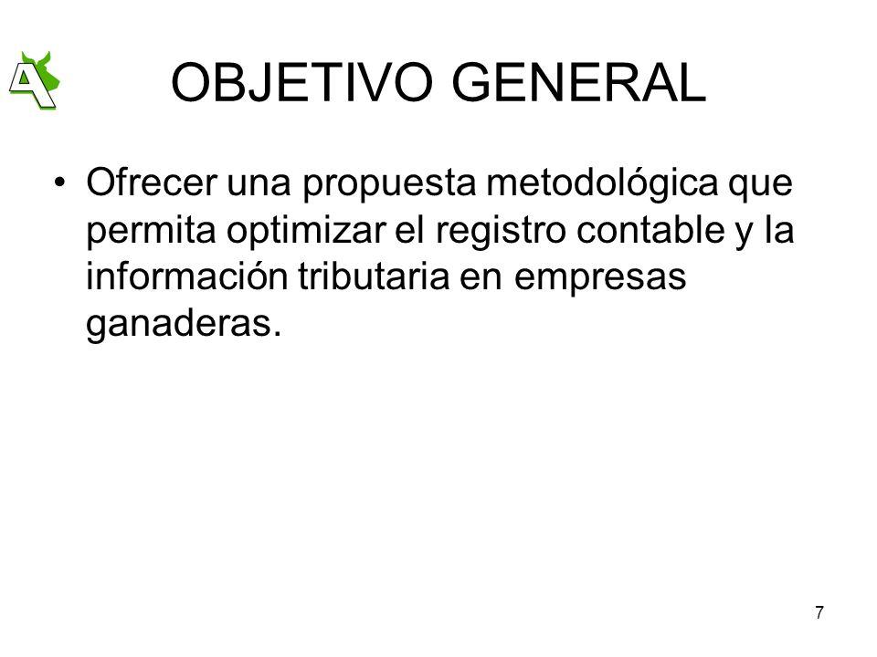 OBJETIVO GENERAL Ofrecer una propuesta metodológica que permita optimizar el registro contable y la información tributaria en empresas ganaderas.