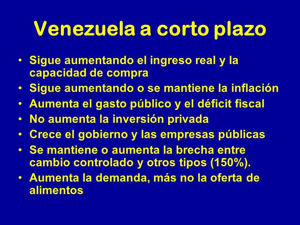 Venezuela a corto plazo
