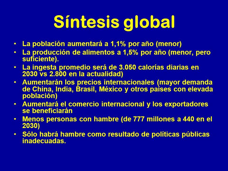 Síntesis global La población aumentará a 1,1% por año (menor)