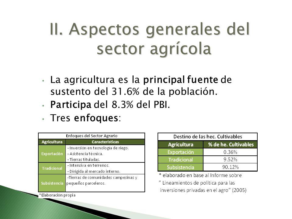 II. Aspectos generales del sector agrícola