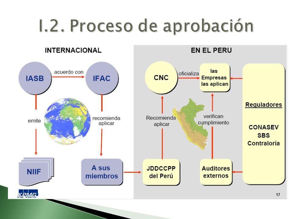 I.2. Proceso de aprobación
