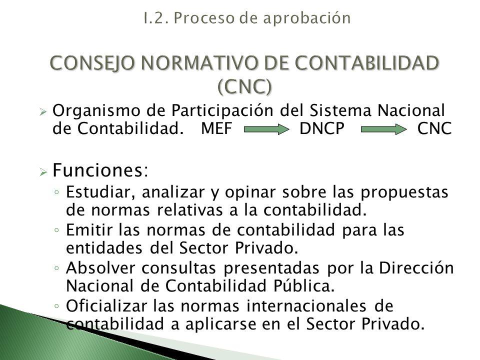 I.2. Proceso de aprobación CONSEJO NORMATIVO DE CONTABILIDAD (CNC)