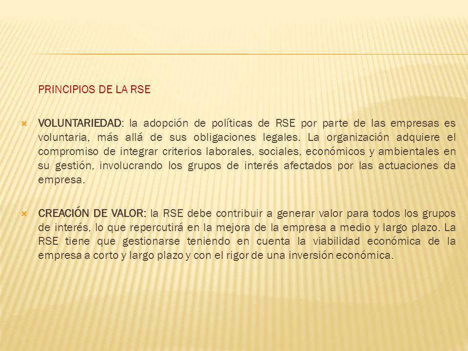 PRINCIPIOS DE LA RSE