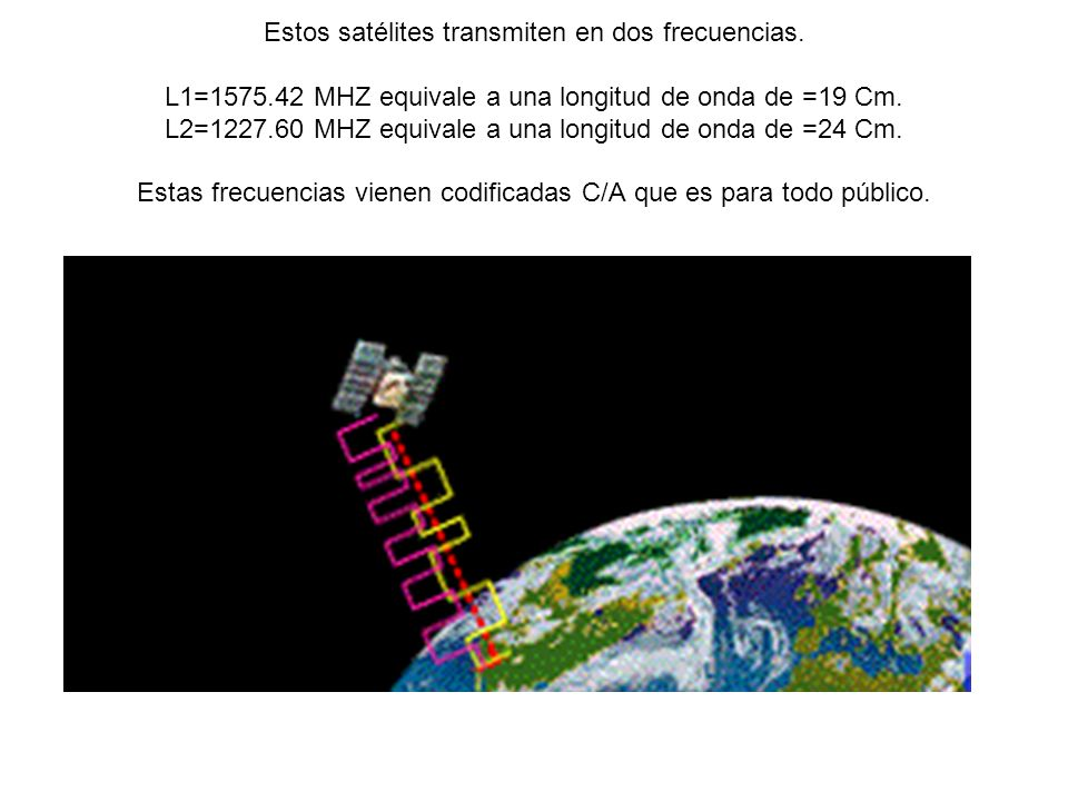 Estos satélites transmiten en dos frecuencias. L1=1575