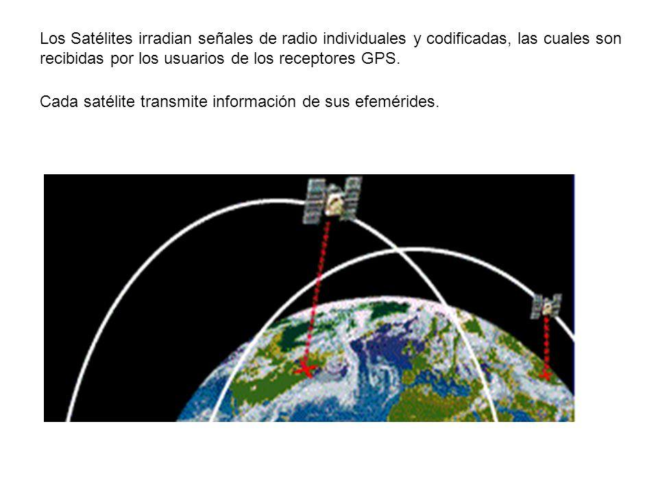 Los Satélites irradian señales de radio individuales y codificadas, las cuales son recibidas por los usuarios de los receptores GPS.