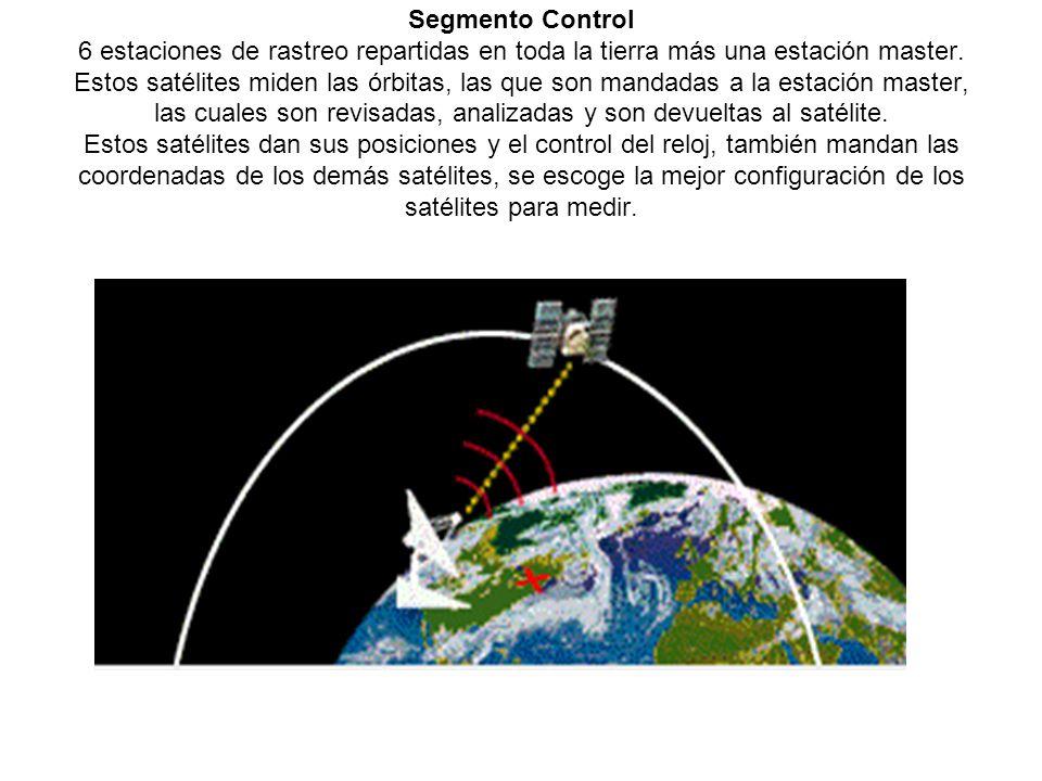 Segmento Control 6 estaciones de rastreo repartidas en toda la tierra más una estación master.