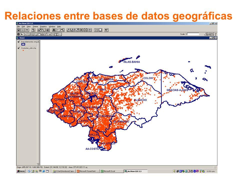 Relaciones entre bases de datos geográficas