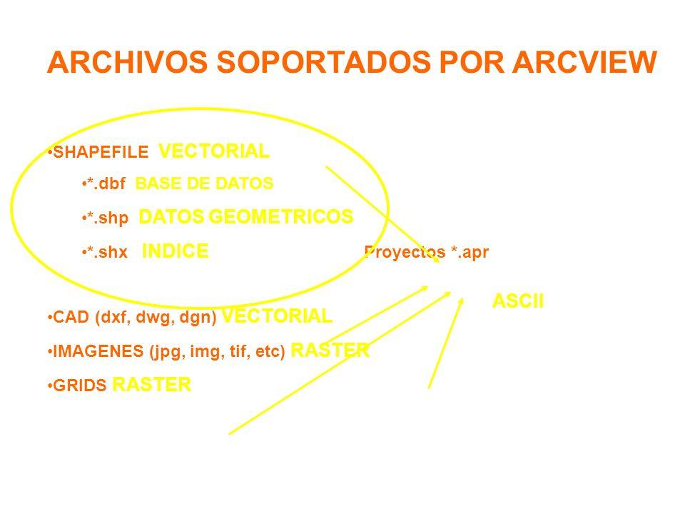 ARCHIVOS SOPORTADOS POR ARCVIEW
