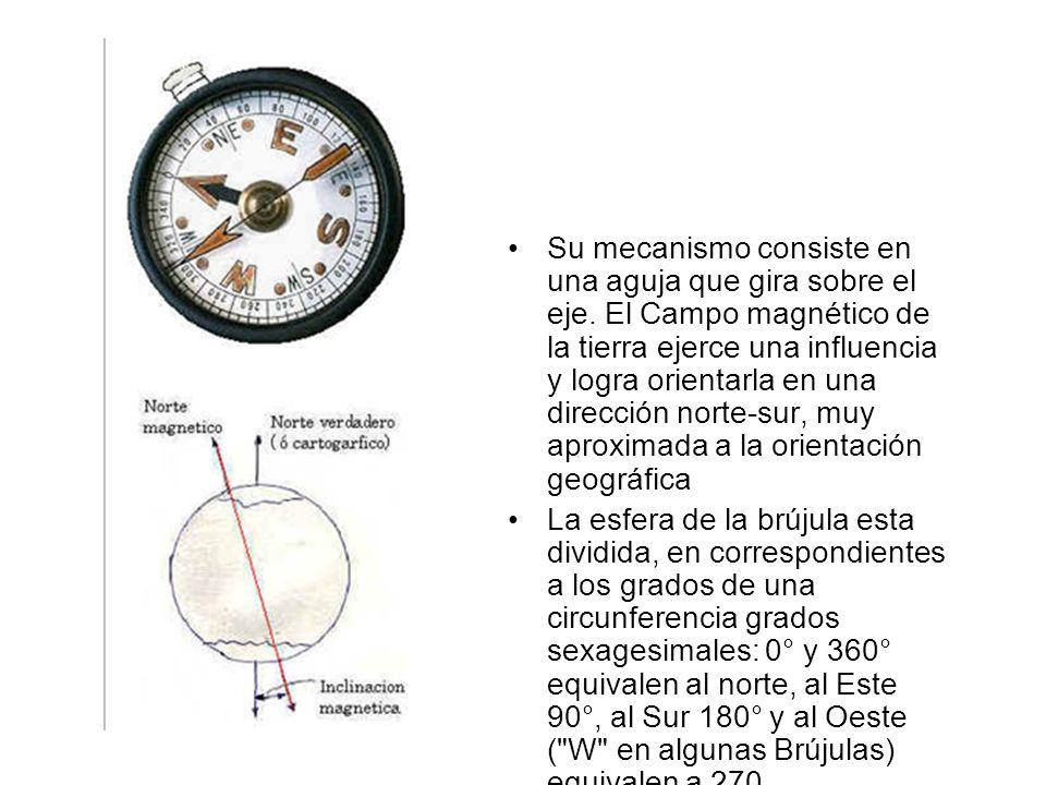 Su mecanismo consiste en una aguja que gira sobre el eje