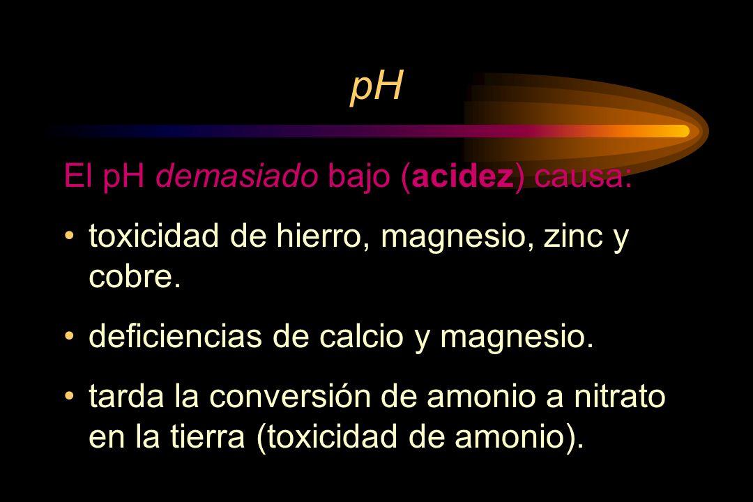pH El pH demasiado bajo (acidez) causa: