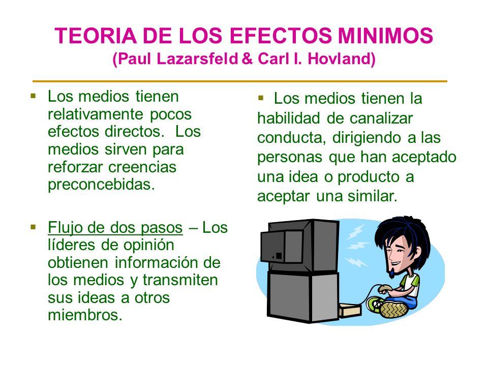 TEORIA DE LOS EFECTOS MINIMOS (Paul Lazarsfeld & Carl I. Hovland)