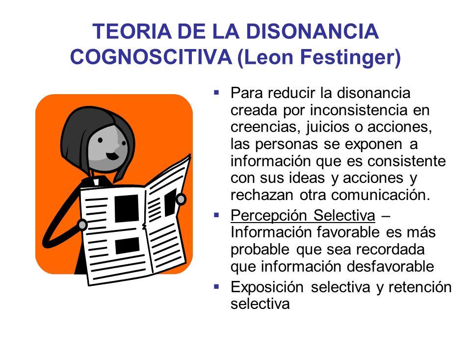 TEORIA DE LA DISONANCIA COGNOSCITIVA (Leon Festinger)