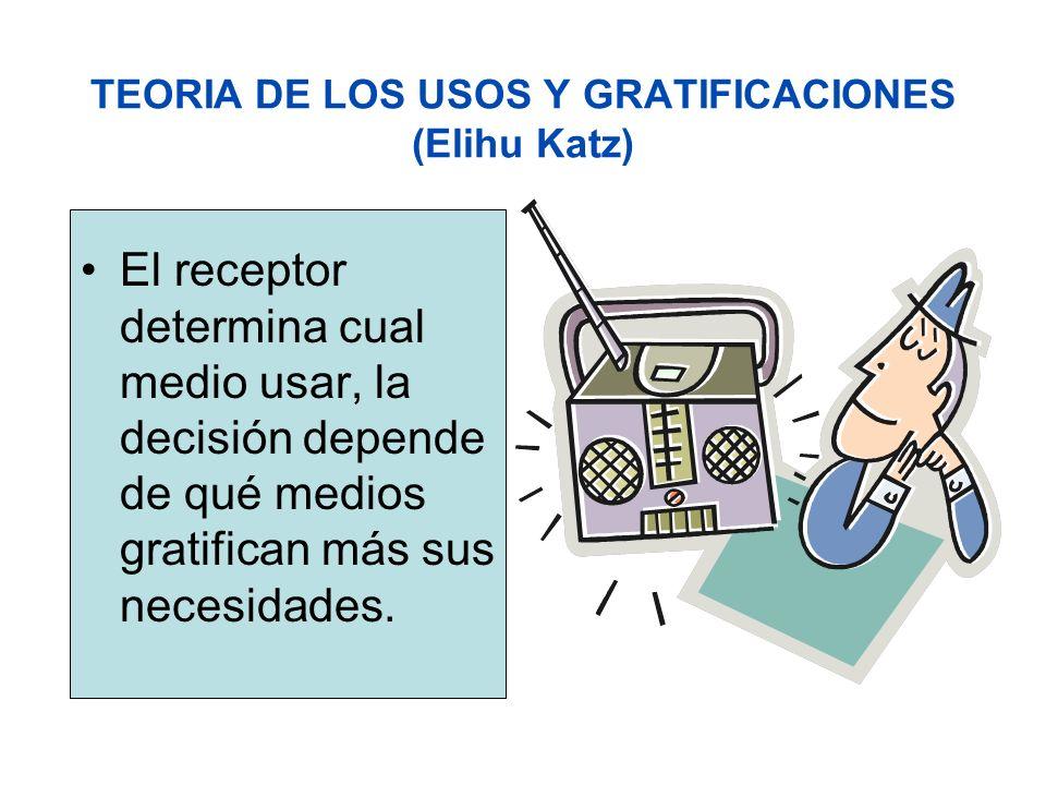 TEORIA DE LOS USOS Y GRATIFICACIONES (Elihu Katz)