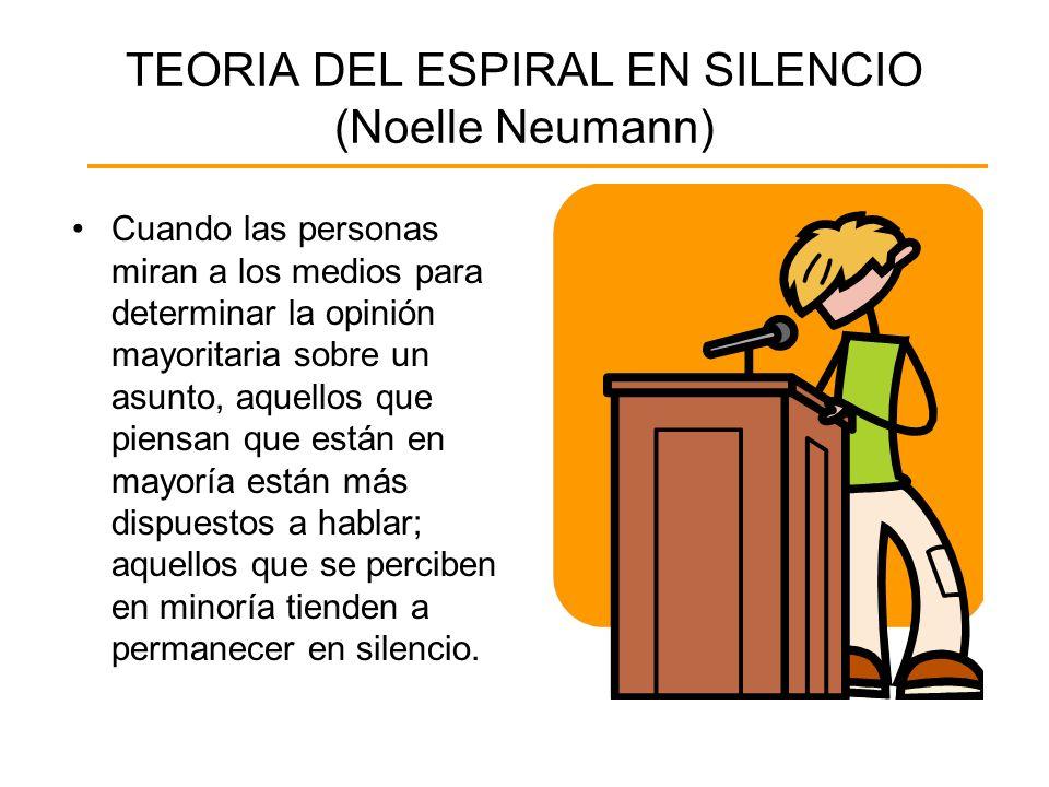 TEORIA DEL ESPIRAL EN SILENCIO (Noelle Neumann)