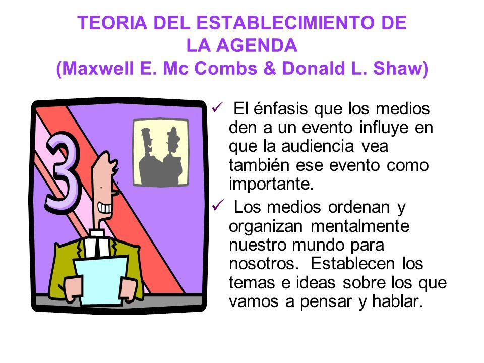 TEORIA DEL ESTABLECIMIENTO DE LA AGENDA (Maxwell E. Mc Combs & Donald L. Shaw)