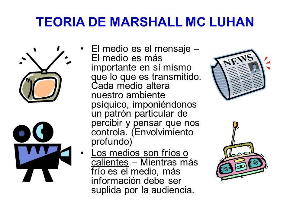 TEORIA DE MARSHALL MC LUHAN