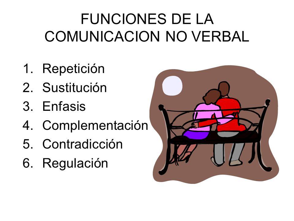 FUNCIONES DE LA COMUNICACION NO VERBAL