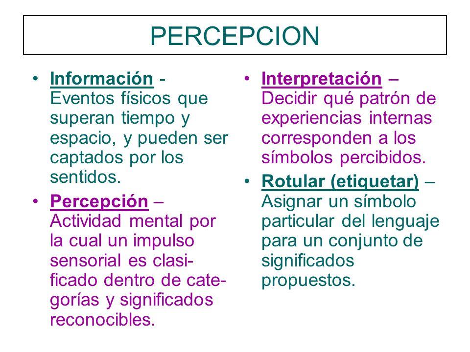 PERCEPCION Información - Eventos físicos que superan tiempo y espacio, y pueden ser captados por los sentidos.